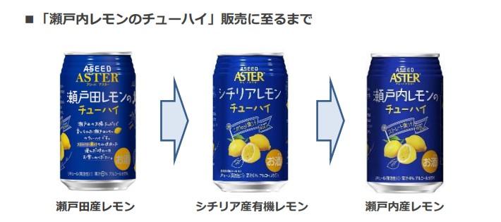 瀬戸内レモンのチューハイまでの道のり